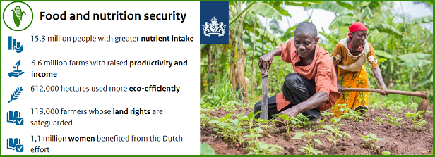 Dutch Development Results 2019 in Perspective: Food and Nutrition Security highlights